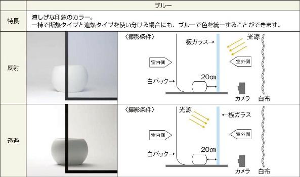 Low-E複層ガラス 遮熱ブルーの見え方と撮影条件