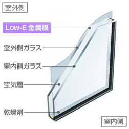 断熱Low-Eの構造