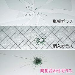 ハンマーによるガラス別破壊試験